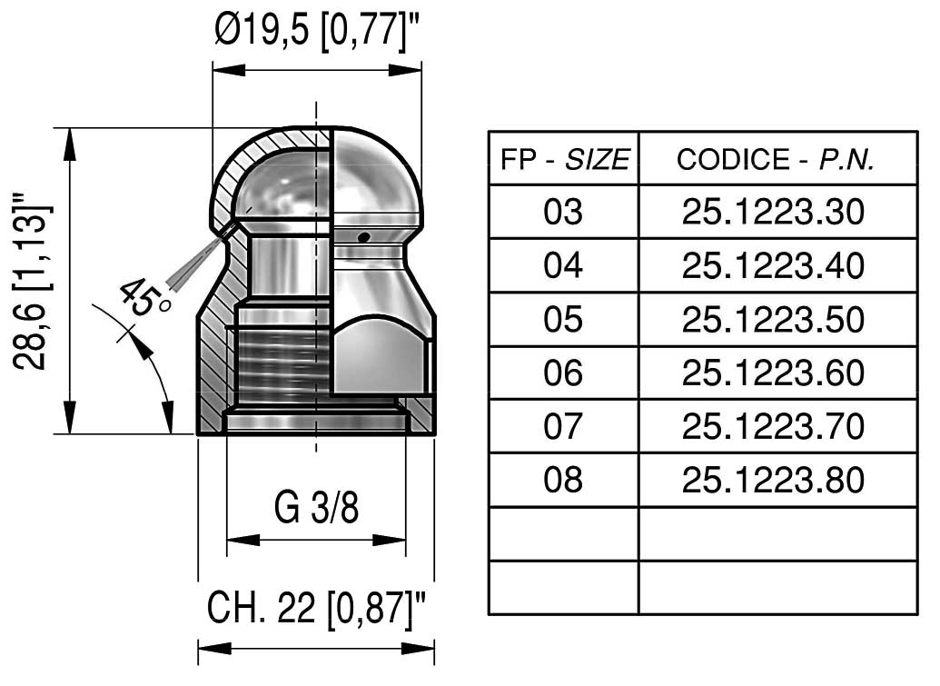 หัวฉีดสแตนเลสแท้ สำหรับทำความสะอาดท่อระบายน้ำ ST 3 Drain Cleaning Nozzle สำหรับแรงดัน 350 บาร์ แพทเทิร์นหัวฉีดเฉียงไปด้านหลัง 3 รู